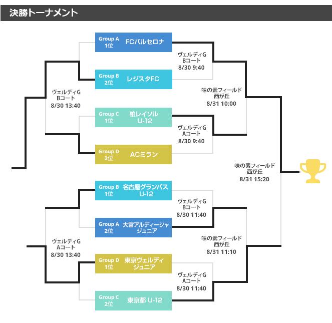 tournament-0830-1
