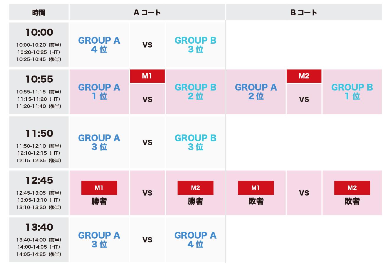 west_qualifying_schedule_45