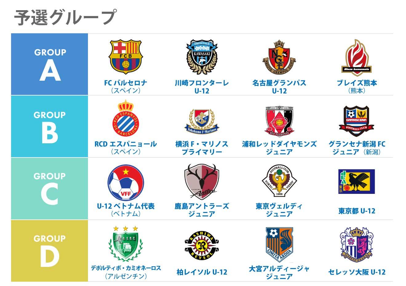 日程・試合結果 | U-12 ジュニアサッカー ワールドチャレンジ2015